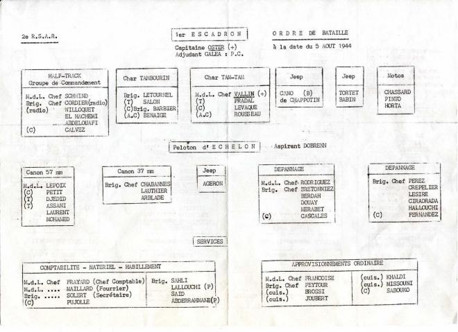 2ieme-rsar-1er-escadron-organi-1.jpg
